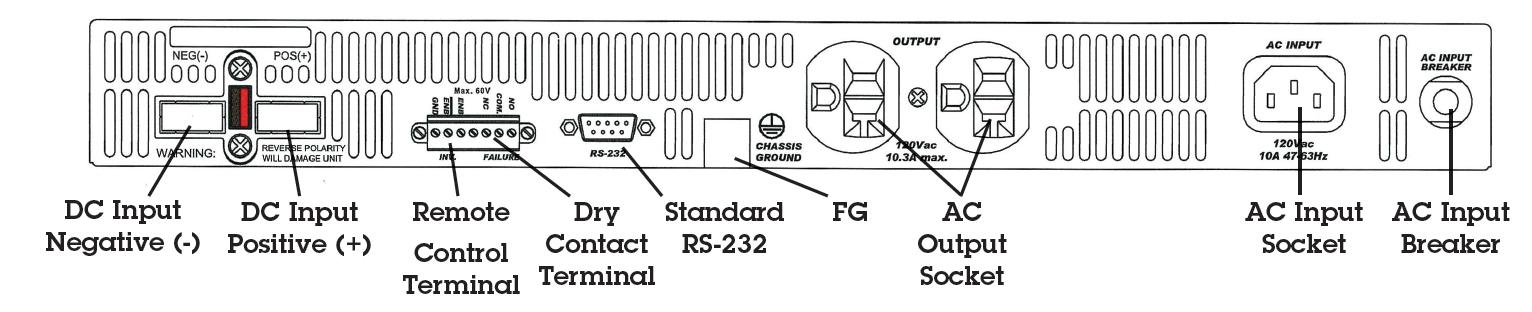 Inverter_Rackmount-48-1U-1000RM-Rear_View
