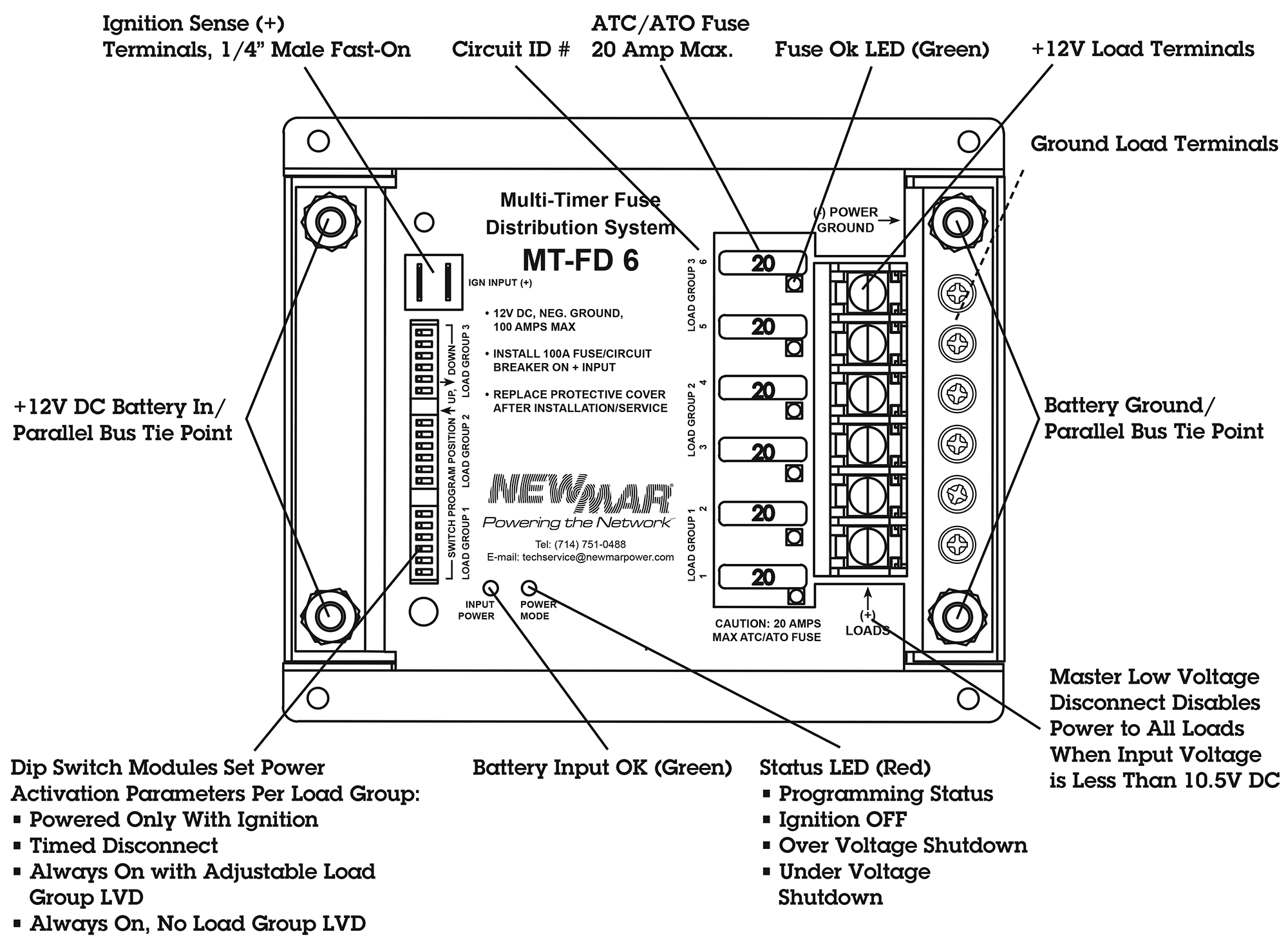 Newmar Powering the Mobile Network with the Multi Timer and Fuse Distribution System, model MT-FD 6, feature diagram