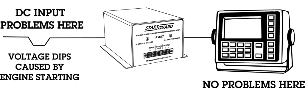DC Power Stabilizer StartGuard, 12V DC, 20 Amps protects mobile electronics from engine start in public safety and utility vehicles, model NS-12, typical Application Illustration by Newmar Powering the Mobile Network
