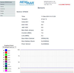 Newmar Powering the Network Site Power Monitor, SPM-200, Rev. C Screen Shot