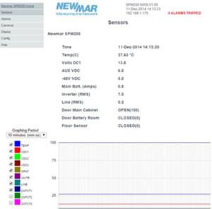 SPM-SensorPg-RevC