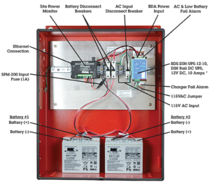 Public Safety DAS Power PE Series Enclosures NFPA 1221 In Building Standards 12 VDC, 12 Watts, 36 Amp/Hours by Newmar Powering the Network, model PE12V12W36AH