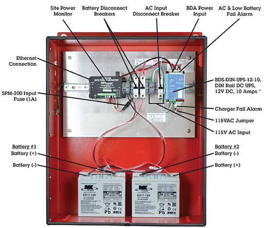 public safety das power pe series enclosures nfpa 1221 in building  standards 12 vdc, 12 watts, 36 amp/hours by newmar powering the network,