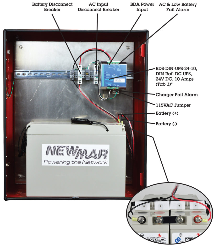 Dc Power Enclosures For Nfpa 1221 In Building Standards 12v Home Wiring 24 Volt Integrated System