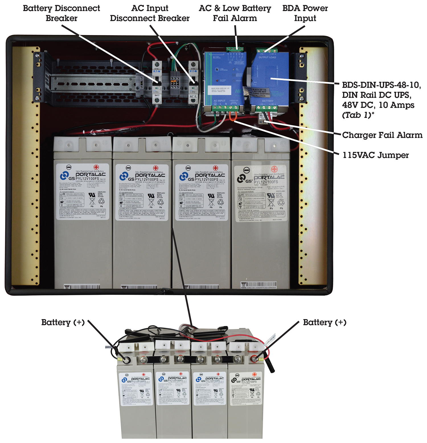 Dc Power Enclosures For Nfpa 1221 In Building Standards 12v 110 Block Enclosure Wiring Diagram Public Safety Das Pe Series 48 Vcc 480
