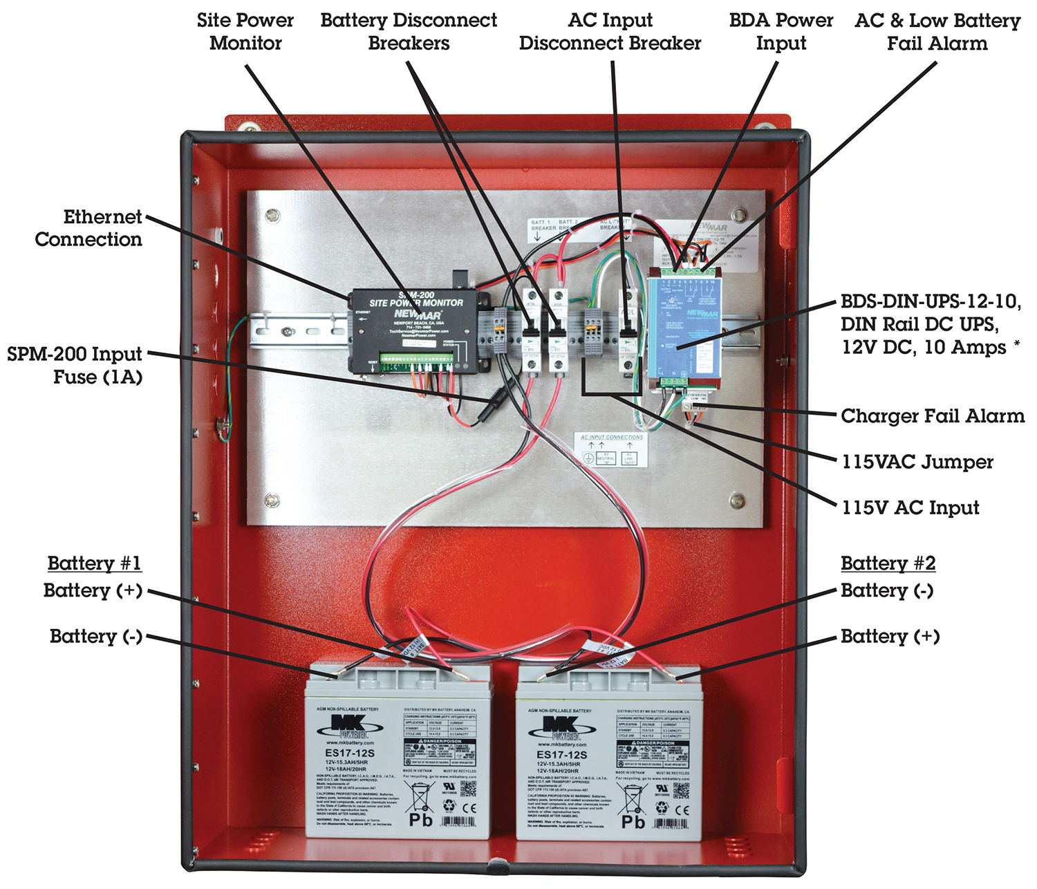 Dc Power Enclosures For Nfpa 1221 In Building Standards 12v 12 Volt Battery Bus Bar Wiring Diagram Public Safety Das Pe Series Vdc