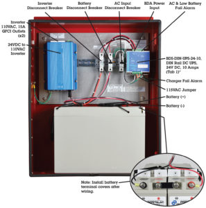 Public Safety DAS Power PE Series Enclosures NFPA 1221 In Building Standards 24 VDC, 240 Watts, 100 Amp/Hours, 100 VAC by Newmar Powering the Network, model PE24V100AH-100AC