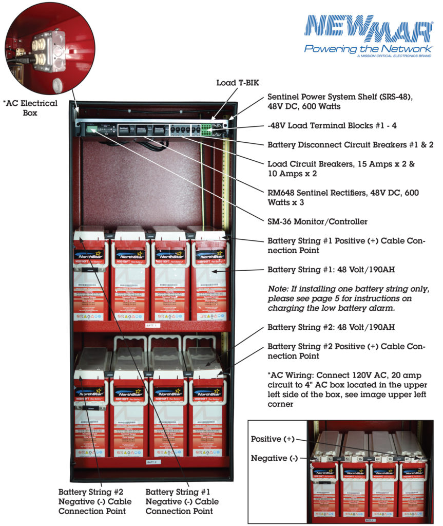 PE Higher Power Series Battery Back-Up Power System for Public Safety Inbuilding DAS, meeting NFPA 1221 standard, 48V DC, 600 Watts, 160 Watts to 370 Watts by Newmar Powering the Network