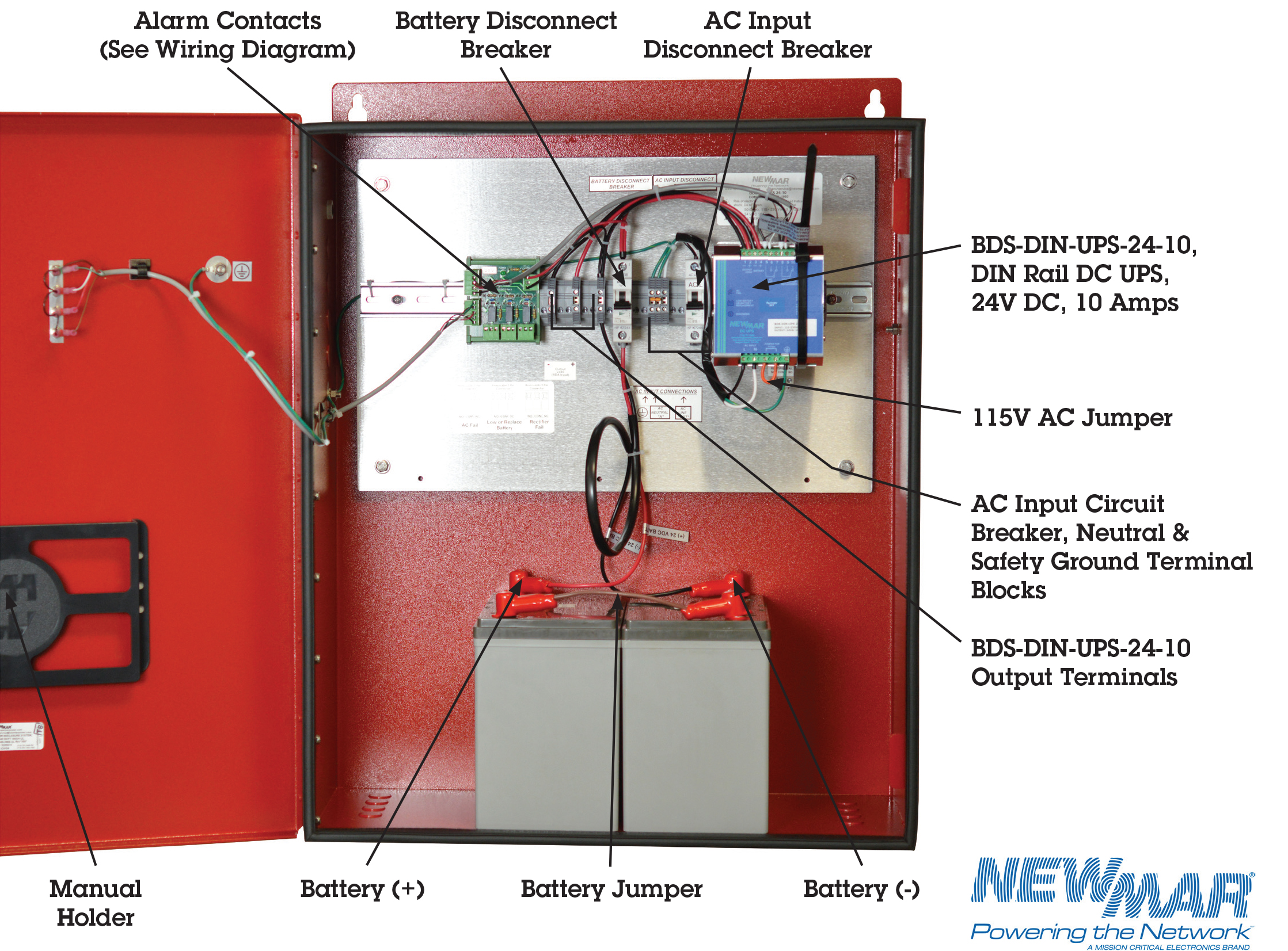 DC Power Enclosures for NFPA 1221 In-Building Standards ... on
